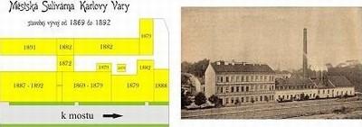 Stařičká továrna, před rokem 1900